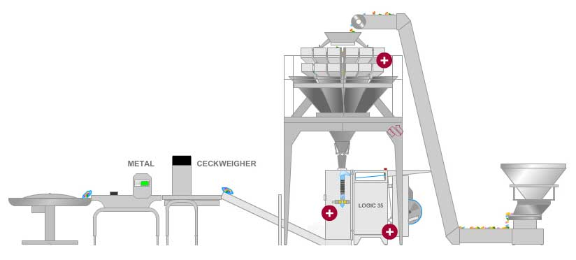 Vffs Packaging Machine With Check Weighed